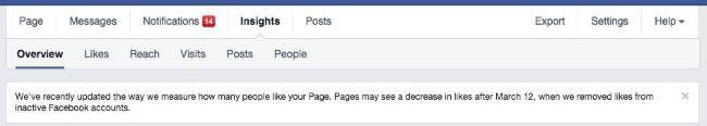 Aviso de Facebook