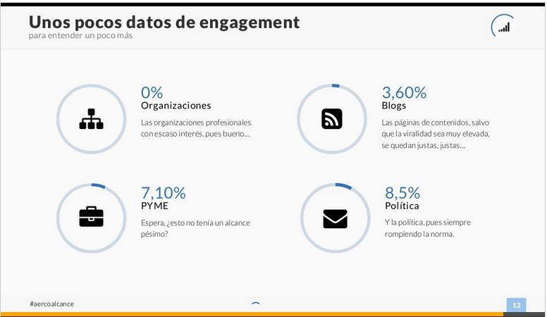 engagement_AERCOmparte